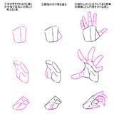 簡単な手の描き方