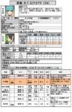デモパラ卓、PCデータ「みくる(PLミク)」
