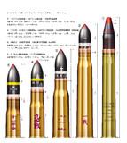 ドイツと日本の37mm弾薬【ガールズ&パンツァーカメさんチーム】