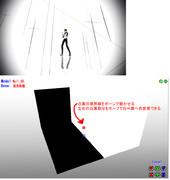 【MMD】エデンステージ