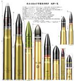 【ガルパン】県立大洗女子学園使用戦車 砲弾一覧