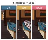【艦これ】多摩ちゃんの好感度を上げよう
