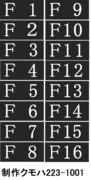 223系福知山車すべての編成番号ステッカーを描いてみた