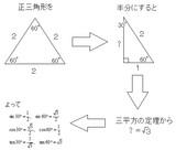 30°と60°の三角比