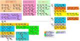 ドM工業クラフト part21 蜂系統図 テスト版