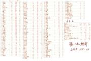 週刊艦これタグ統計 10/13