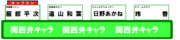 オールスター感謝祭のチーム戦の座席(関西弁キャラチーム編) 修正版