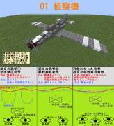 O1偵察機と新たな砲撃戦術