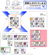 【ポケモン】素晴らしきポケモン生主相関図第8.1版【生主相関図X】