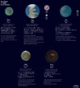フライトグライド ソナ星系の惑星たち