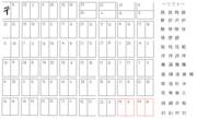 漢字パズルを作りました。