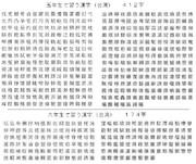 台湾の小学五年生・六年生が習う漢字・計586字