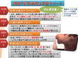 難聴「菅野美穂……」攻略チャート.projecter