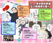 2014年 東京都知事選主力候補者の面々