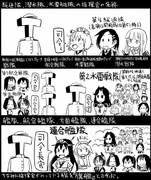 【艦これ】指揮官の名称【史実】