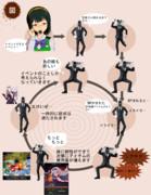 ミリマスイベントの悪循環