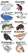 世界一の動物たち ちびキャラ化計画