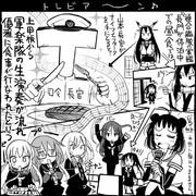 【艦これ】司令長官の昼食【史実】