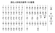踊る人形・和文(50音表)