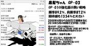 黒髪ちゃん ストラテジー8 GP-03