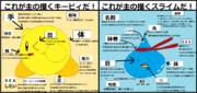究極の黄色(アルティメットシイング)キービィと究極の青色(アルティメットシイング)ジョエール