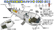 コメット号解剖図【キリコの冒険】