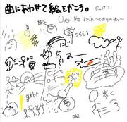 Over the rain~ひかりの橋~