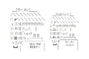 タリ屋とD3軒(´・ω・) by D弎