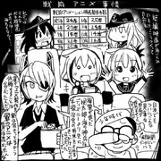 【艦これ】戦前のアニメ【史実】