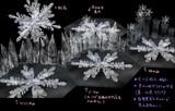 【MMD】雪の結晶モチーフとステージ