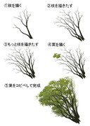 木の描き方