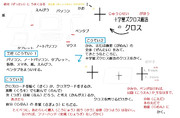 【安定した正面のかきかた】Oちゃんの書き集中講座◆i