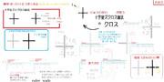 【安定した正面のかきかた】Oちゃんの書き集中講座◆iii