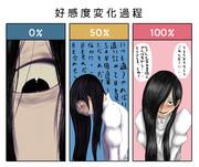 貞子ちゃんの好感度変化過程
