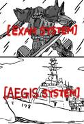 2つのシステム。