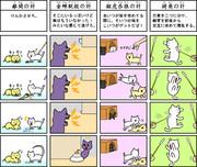 猫で覚える兵法
