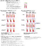 【MMD】腰・足ボーンy軸回転によるターンモーションと補助ボーン