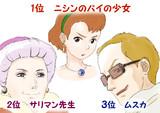 ジブリ宮崎作品の三大悪役