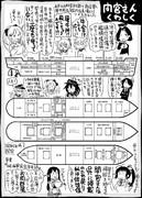 【艦これ】間宮断面図(意味深)【史実】