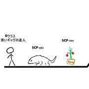 SCP-682越しにSCP-504に激寒ギャグをかます実験