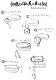 手羽先をお箸で美しく食べる方法