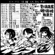 【艦これ】第11駆逐隊活躍【史実】