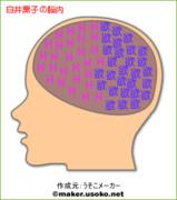 白井黒子の脳内