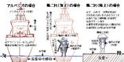 艦娘に魚雷が当たるのは‐中略‐図示してみた結果生じた問題点を解消するために加筆修正した結果