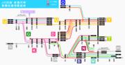 JR四国普通列車 車種別運用範囲表