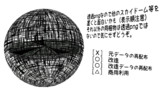 【MMD】NoiseSphereステージ【配布】