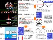 【パネキット】AFS等イメージ説明【回転関連】