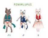 MMDミノールプス族
