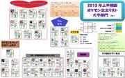 ポケモン生主リスト2015年上半期版
