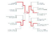 【アルカナ3LMSSS】2015年8月21日金レジャ トーナメント